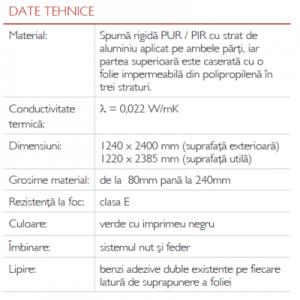Bramac Therm Top tabel